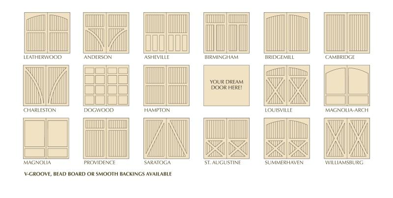 Door Design Options